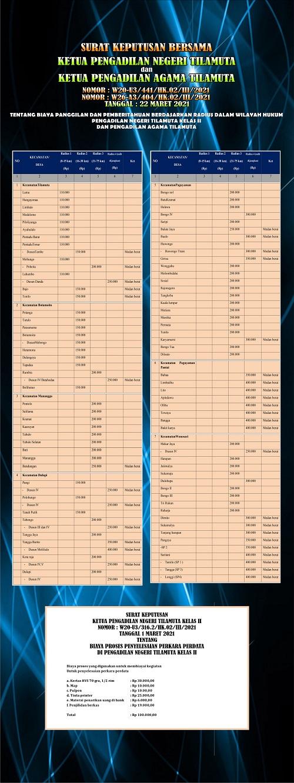 Banner Panjar Biaya PTSP 2021 60x160 bg hitam biru resize